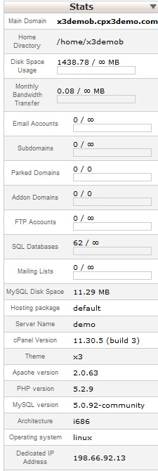 Explanation of cPanel statistics.